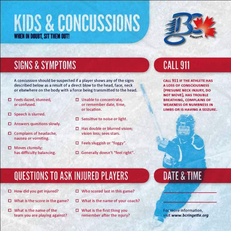 New Concussion Recommendations For Kids >> Kids Concussions Ringette Bc