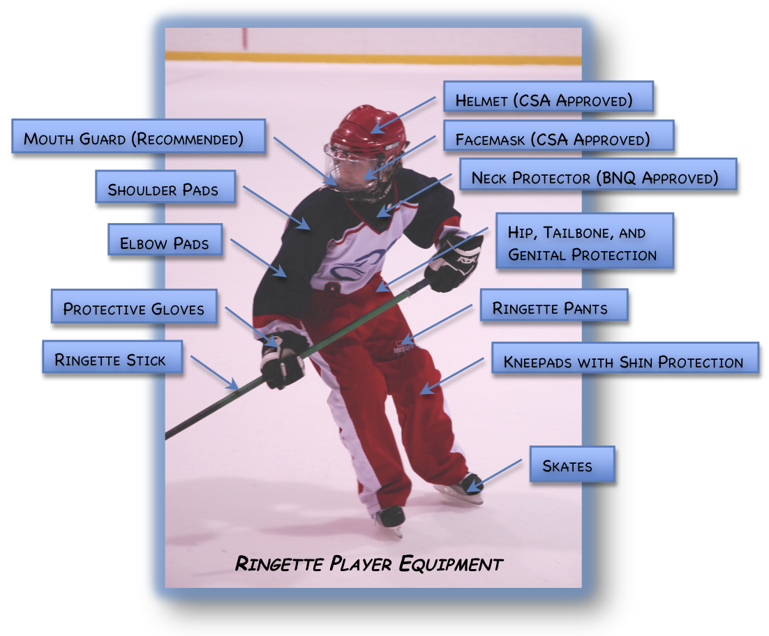 Player equipment graphic